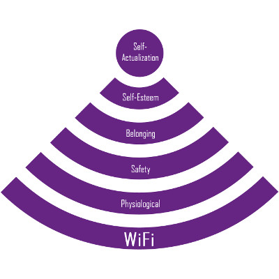 Is Fast WiFi the Most Basic of Human Needs?