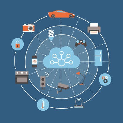 The IoT Can Be Very Useful, but Also Risky